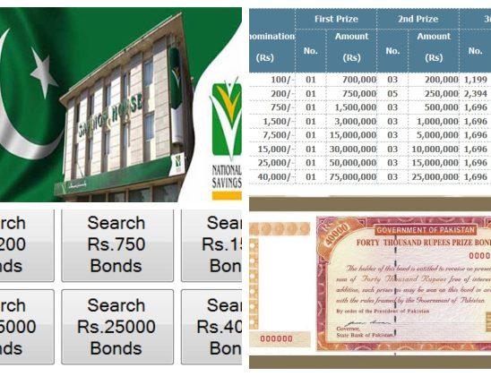 Pakistan Prize Bond 2021