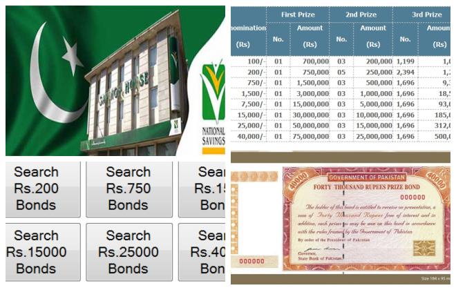 Pakistan Prize Bond 2019