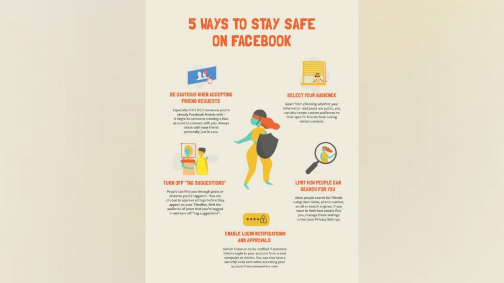 5ways to stay safe on facebook