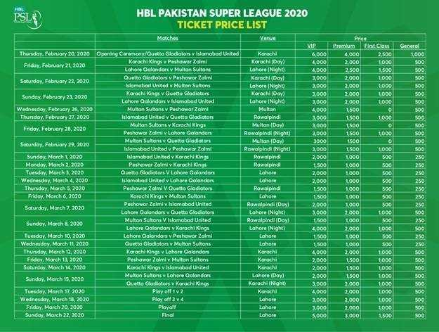 HBL Pakistan Super League 2020