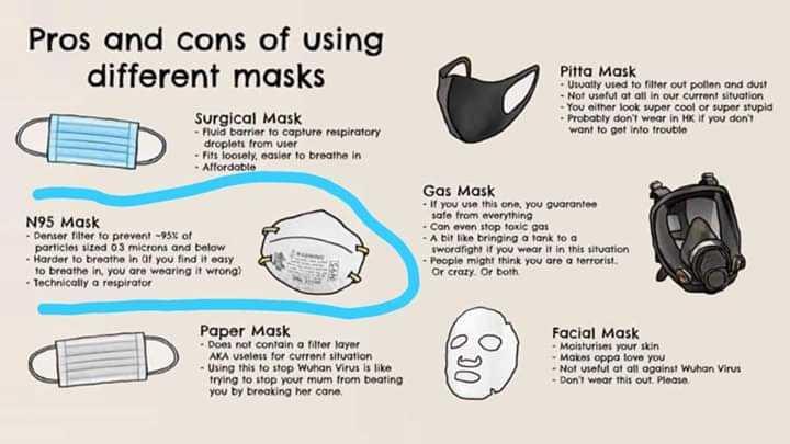Masks sample