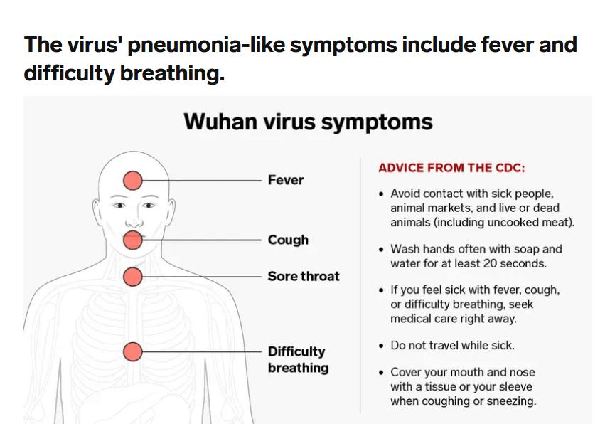 Wuhan Coronavirus Update