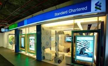 Standard Chartered Pakistan