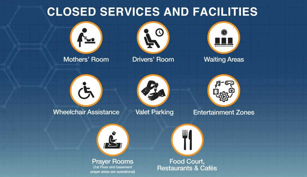 closed services and facilities