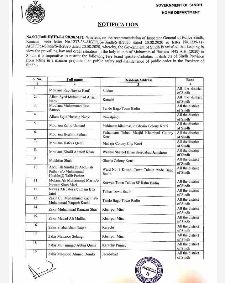 list-of-clerics-1