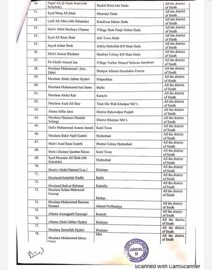 list-of-clerics-3