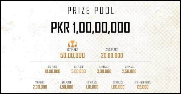 price pool