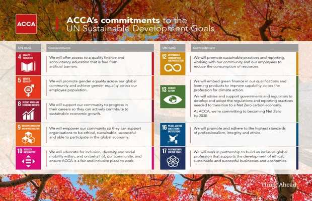 ACCA's commitments