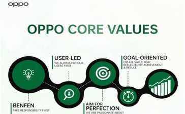 oppo care values