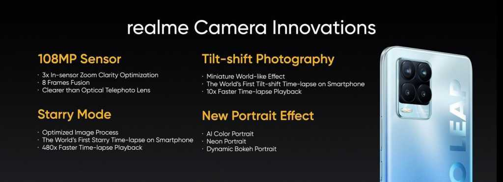 realme camera innovations