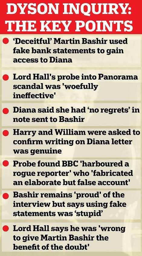 BBC guidelines