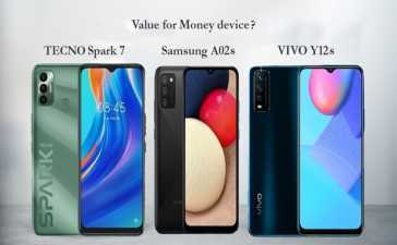 Smartphone in less than PKR 20k