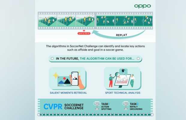 OPPO news