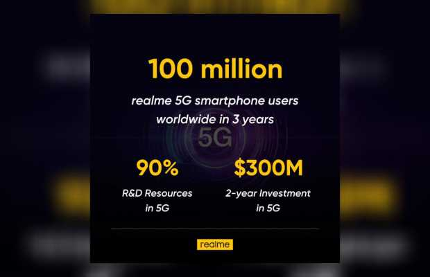 realme 5G smartphone 2.0