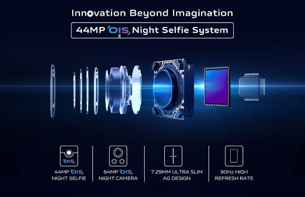 innovation beyond imagination